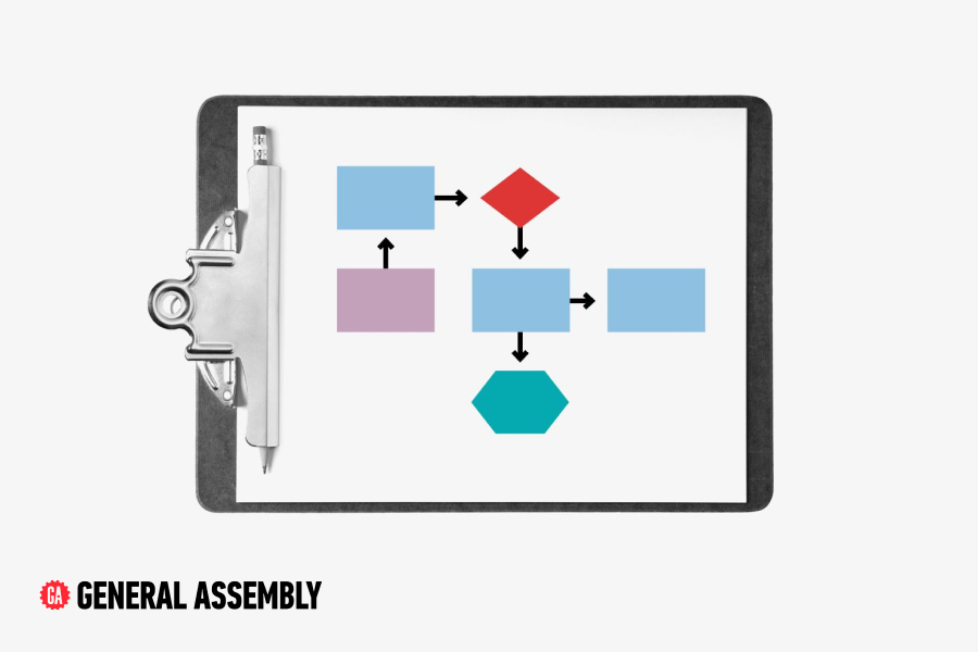 Tips & Tricks for Wireframing in Adobe XD